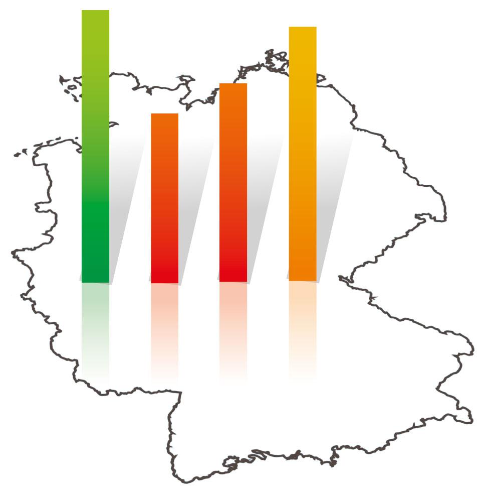 Weigel GmbH - Kennzahlenberechnung: Karte